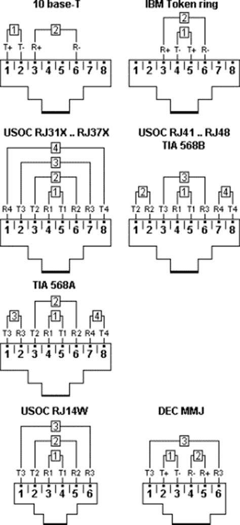 RJ45 pin nummering