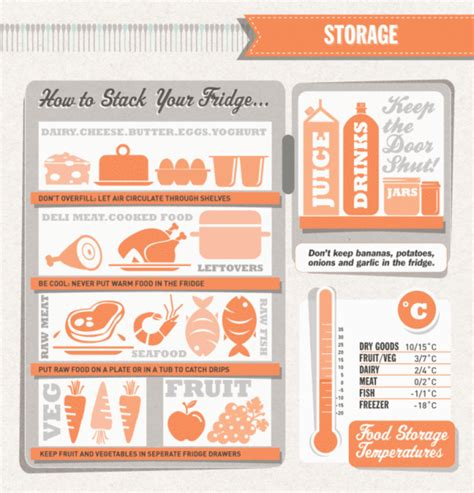 fridge layout poster a clean sweep for the new year the key to an organised