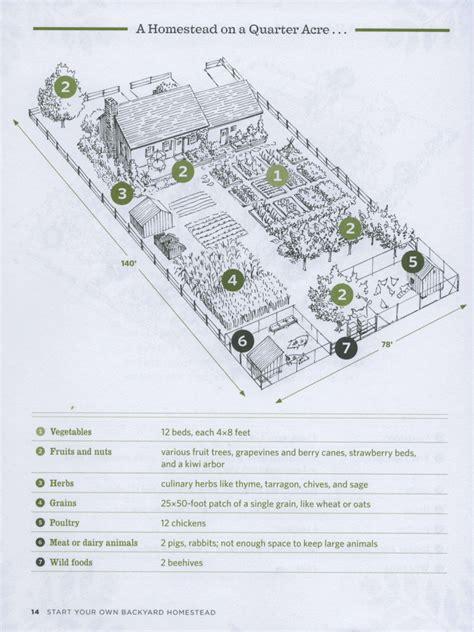homestead layout design quarter acre homestead plan