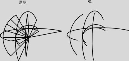 inkscape tutorial angle quot inkscape tutorial shapes quot 訳文 nouse