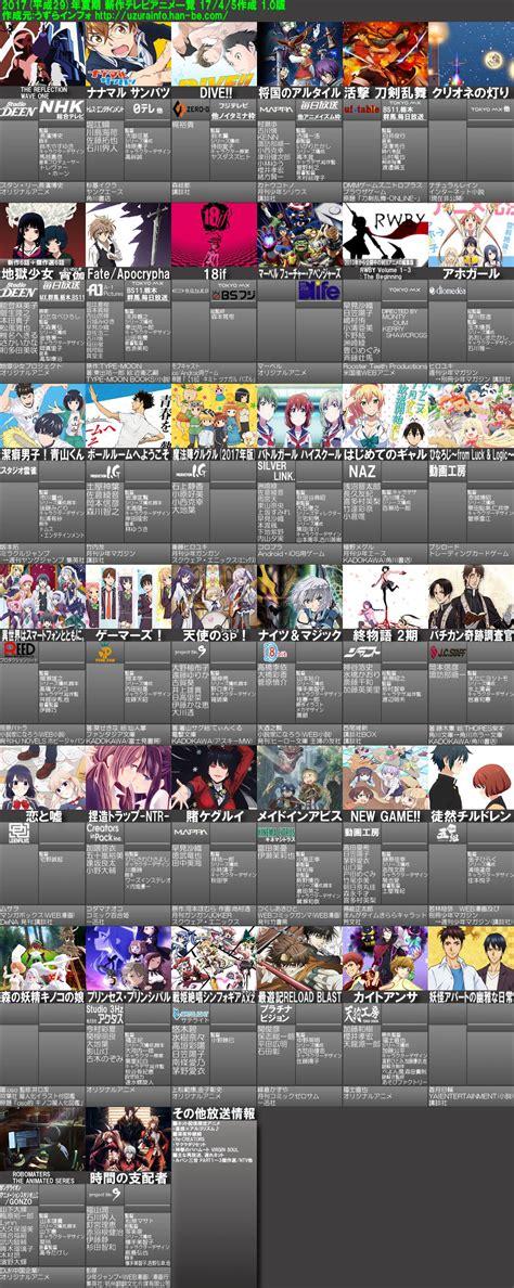 anime list summer 2017 nanew shonner 2017年夏期アニメまとめ画像 第1版公開