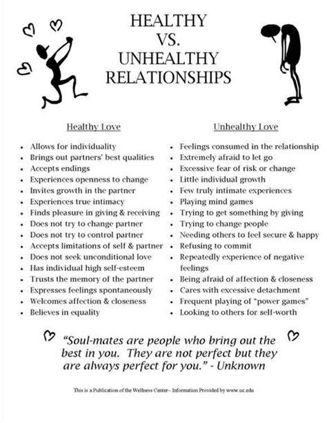 Setting Healthy Boundaries Worksheets by Image Result For Healthy Boundaries Worksheet Psychiatry