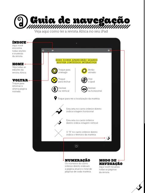 ipad layout design guidelines 17 best help guide ipad images on pinterest digital