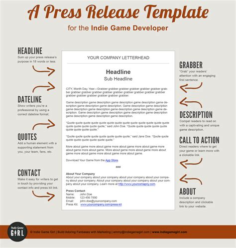 Album Press Release Template by A Press Release Template For The Developer