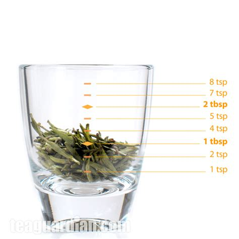 Green Tea Import Per 50 Gram better tea measurements tea guardian