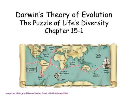 theories of evolution section 15 2 review 15 2 an ancient changing earth early theories ppt download
