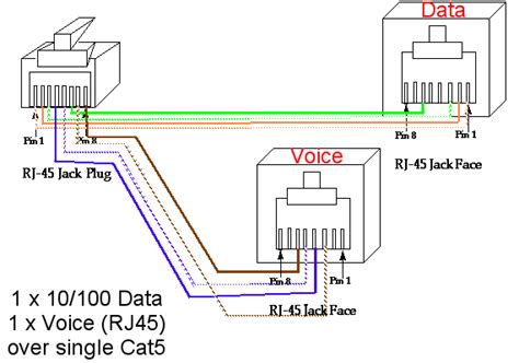 rj11 data wiring diagram 28 images wiring diagrams for