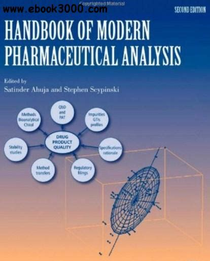 szycher s handbook of polyurethanes second edition books handbook of modern pharmaceutical analysis free ebooks