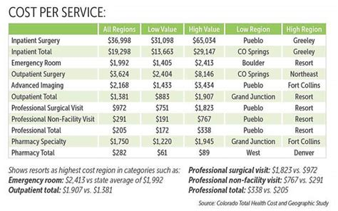 aetna emergency room series state commission taking dive into health care costs in mountains aspentimes