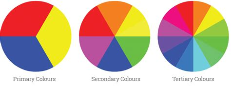 the primary colors graphic design what are the primary secondary and