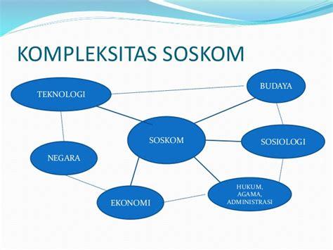 Sosiologi Komunikasi Massa materi sosiologi komunikasi