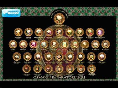 All Ottoman Sultans Ottoman Turkish Classical By Burhan 214 Cal Sultans