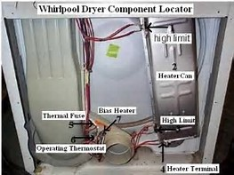 wiring diagram for roper dryer – comvt, Wiring diagram