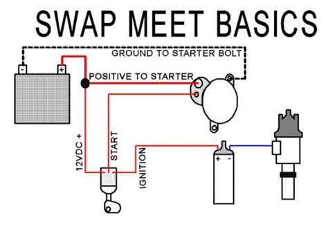 basic auto wiring diagram wiring diagram with description