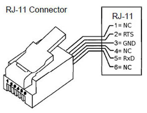 Pin Rj11 Konektor Telepon Diskon 1 gejanssen uitlezen slimme meter met raspberry pi