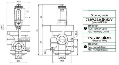 Solenoid Ac 220v E M C pneumax 3 2 de maneira 220v 772 32 0 1ac m2 15mm