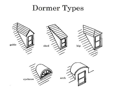 Types Of Dormers On Houses so what s all the buzz surrounding bungalows in california