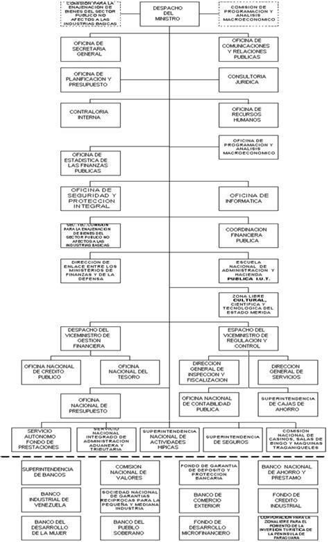 calendario de vencimientos trivia trivia vencimientos 2016 calendario de vencimientos 2016
