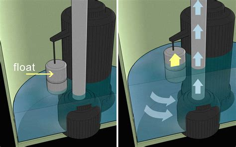 install sump in basement how to install a sump 13 steps with pictures wikihow