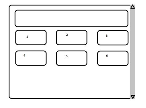 html layout div side by side weird three divs side by side
