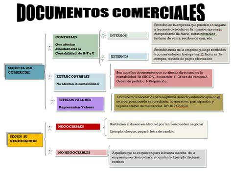 imagenes en documentos html registros contables 2 documentos comerciales