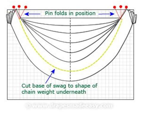 how to make swag curtains pattern 17 best images about decor ideas window treatments on