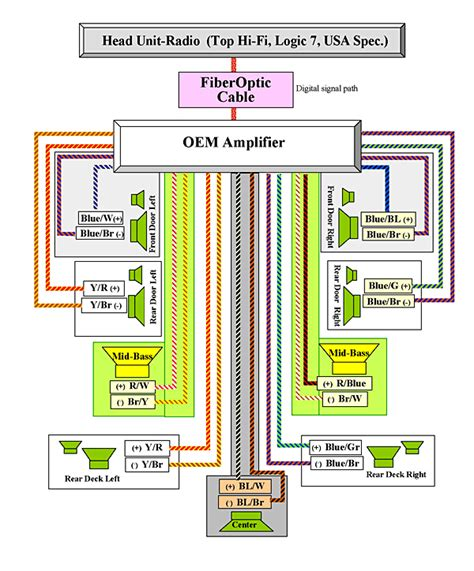 2005 saturn ion radio wiring diagram wiring diagrams