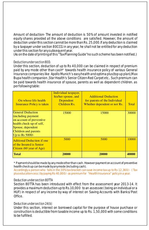deduction under section 80ccg taxplanning2012