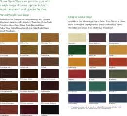 s g bailey paints ltd dulux trade woodcare