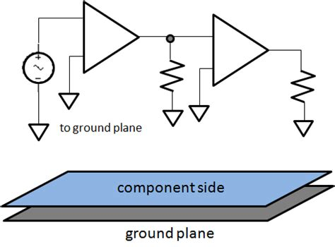 inductor ground plane ground plane inductor 28 images ground plane inductor 28 images wire plane inductance
