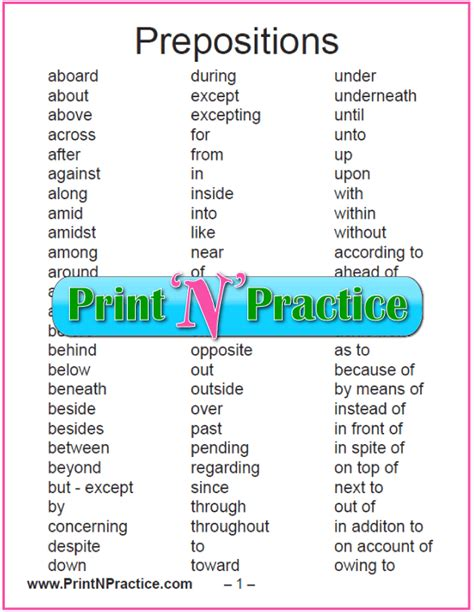 Printable List Of Prepositions