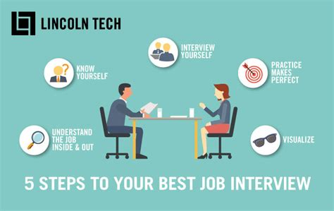 important skills to focus in job interview jobsdhamaka blog