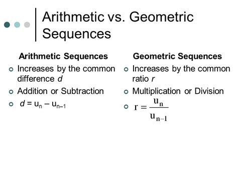 geometric pattern vs arithmetic introduction to geometric sequences and series ppt video