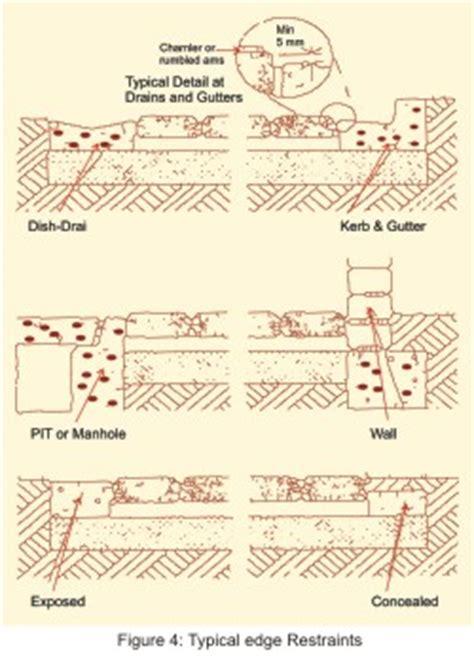 Construction Plan Symbols interlocking concrete paver blocks