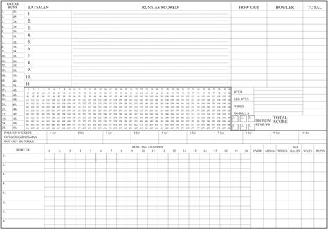 Pageant Score Sheet Template by Pageant Score Sheet Template