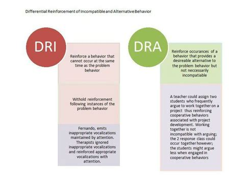 dra management 1000 images about aba differential reinforcement on
