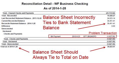 Balance Sheet Reconciliation Template by Marty Zigman On Quot Solving Netsuite Bank Reconciliations
