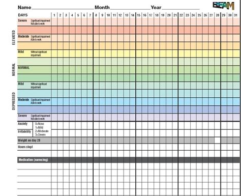 mood chart for month to track bipolar symptoms or