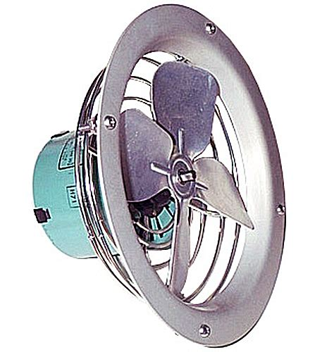 different types of fans fans blowers types