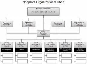 Organization Chart Template Free by Adam S Free Org Chart Template For Excel