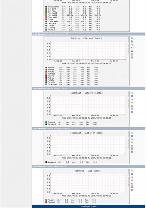 Cacti Linux Template Cacti Linux Template