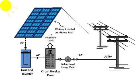 solar power system design for home home design ideas