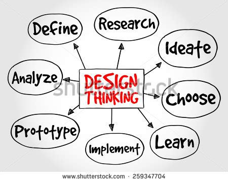design thinking concepts design thinking stock photos images pictures