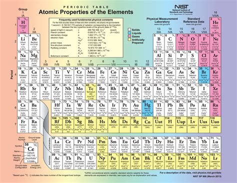 pt of elements fully labeled periodic www imgkid com the image