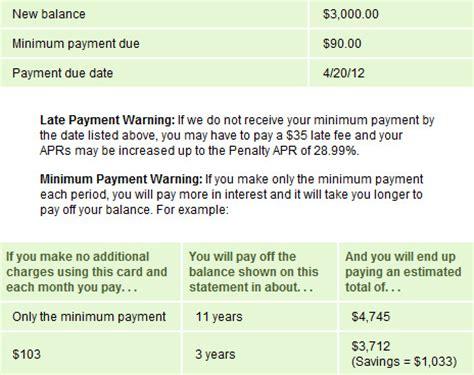 Sle Credit Card Billing Statement miranda lambert buzz credit card statement exle