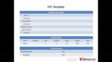 kpi setting template ready to use kpi templates
