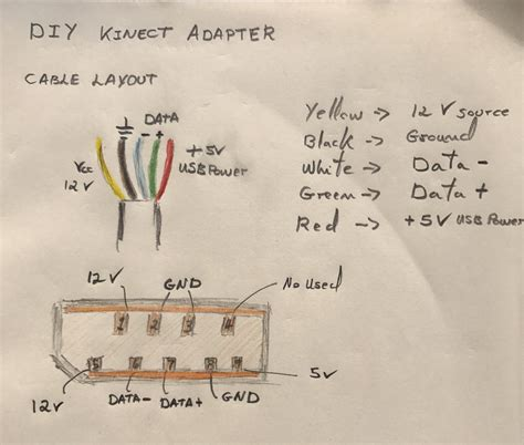 kinect usb wiring diagram repair wiring scheme