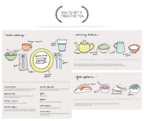 how to set the table how to set a table for tea family cook book pinterest