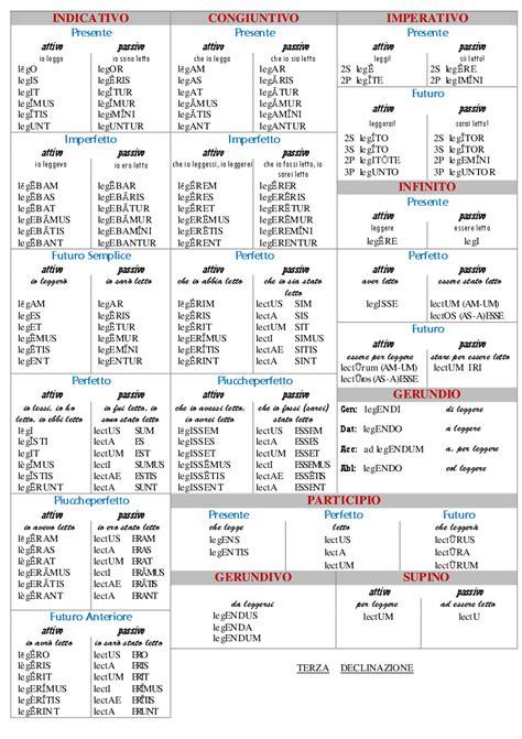 tavola dei verbi italiani 3a coniug verbi latino docsity
