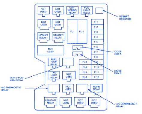 Isuzu Trooper 1994 Main Fuse Box Block Circuit Breaker